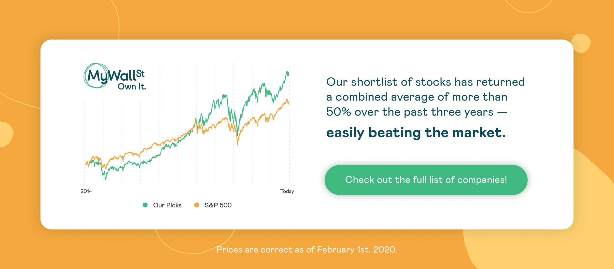 Our collection of investments have grown over 50%